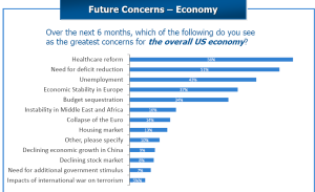 Screenshot_Quarterly_Survey_5JUNE2013